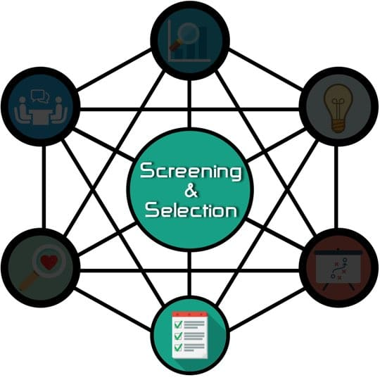 Screening and Selection