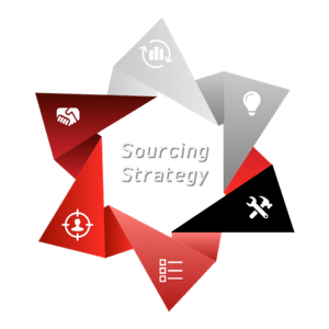 Sourcing Strategy