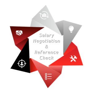 Salary Negotiation & Reference Check